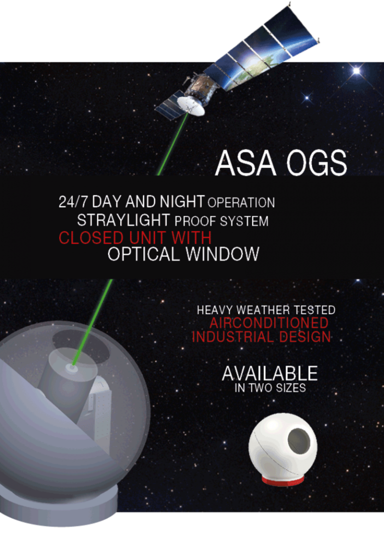 ASA OGS600 overview